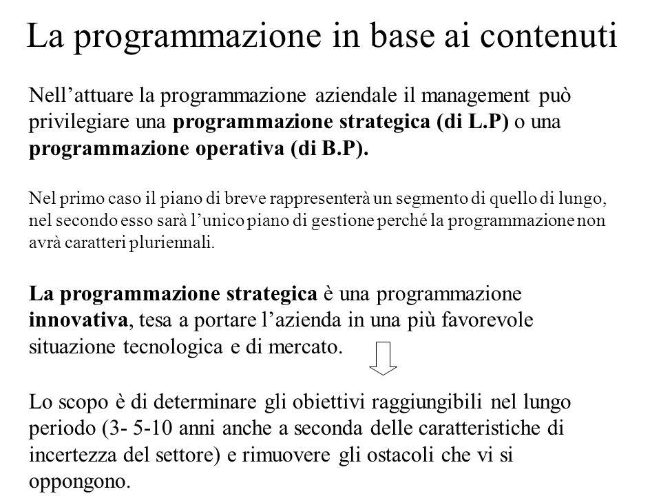 La programmazione in base ai contenuti