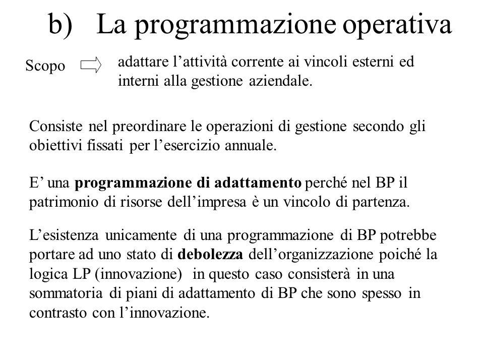 b) La programmazione operativa