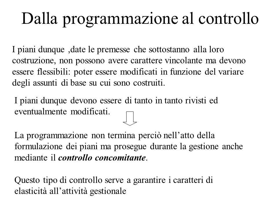 Dalla programmazione al controllo