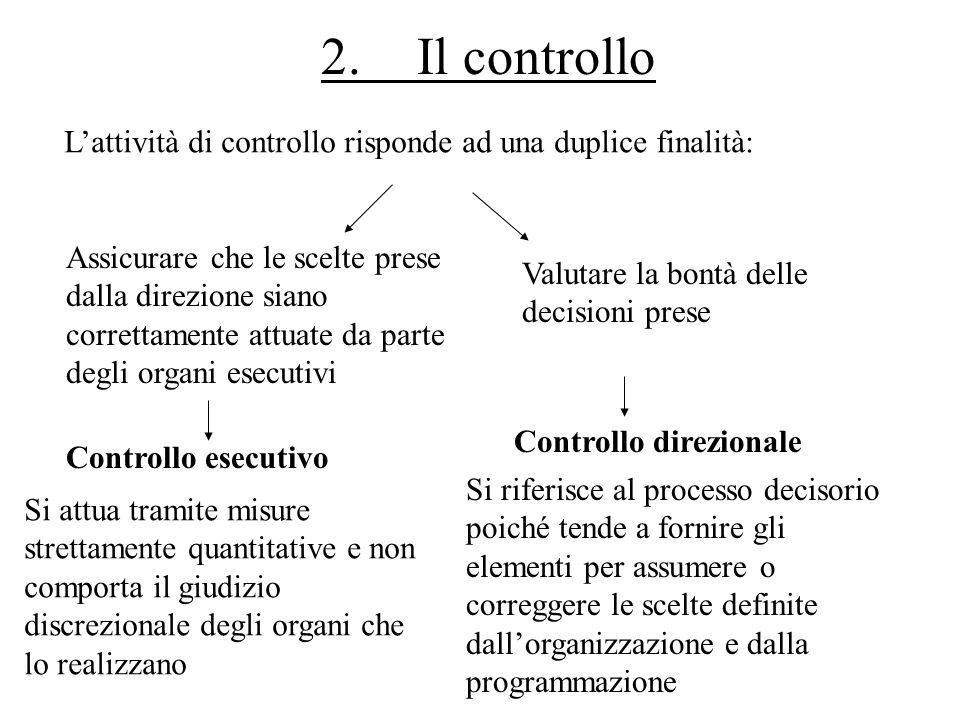 2. Il controllo L'attività di controllo risponde ad una duplice finalità: