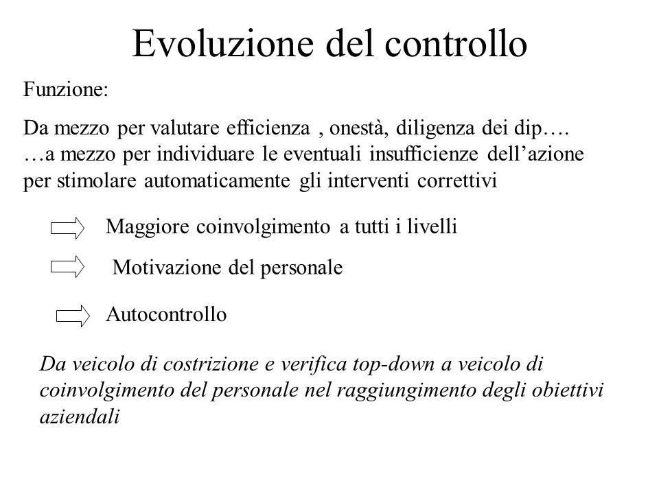 Evoluzione del controllo