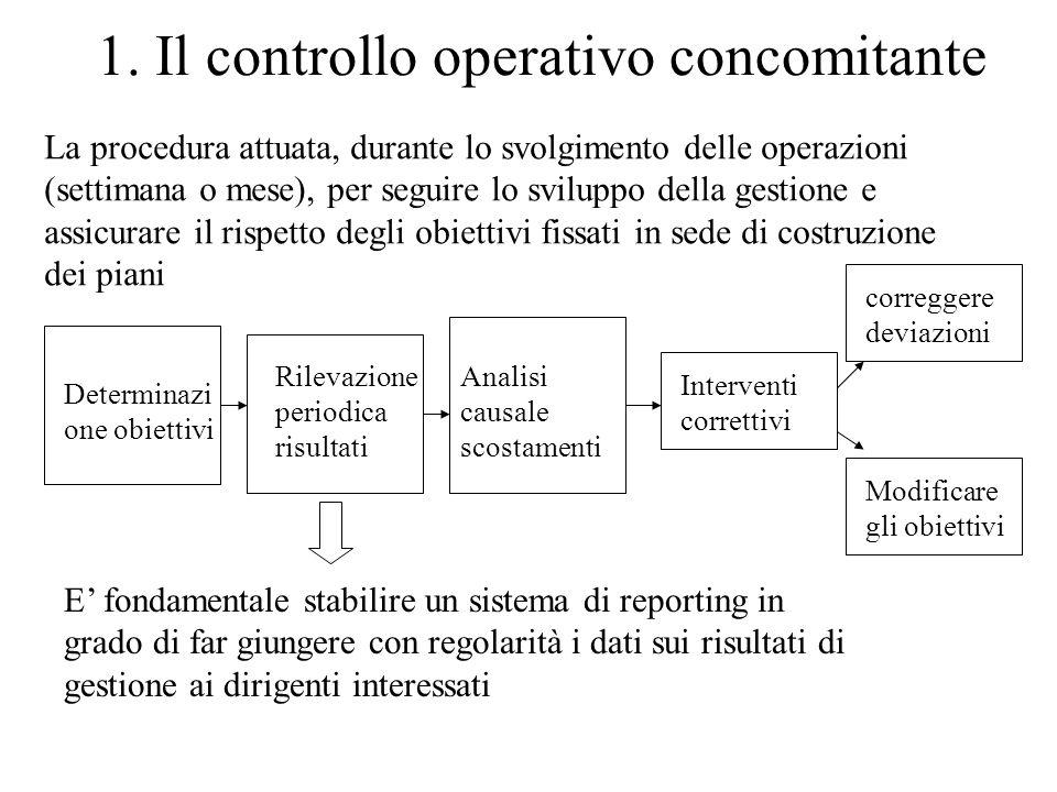 1. Il controllo operativo concomitante
