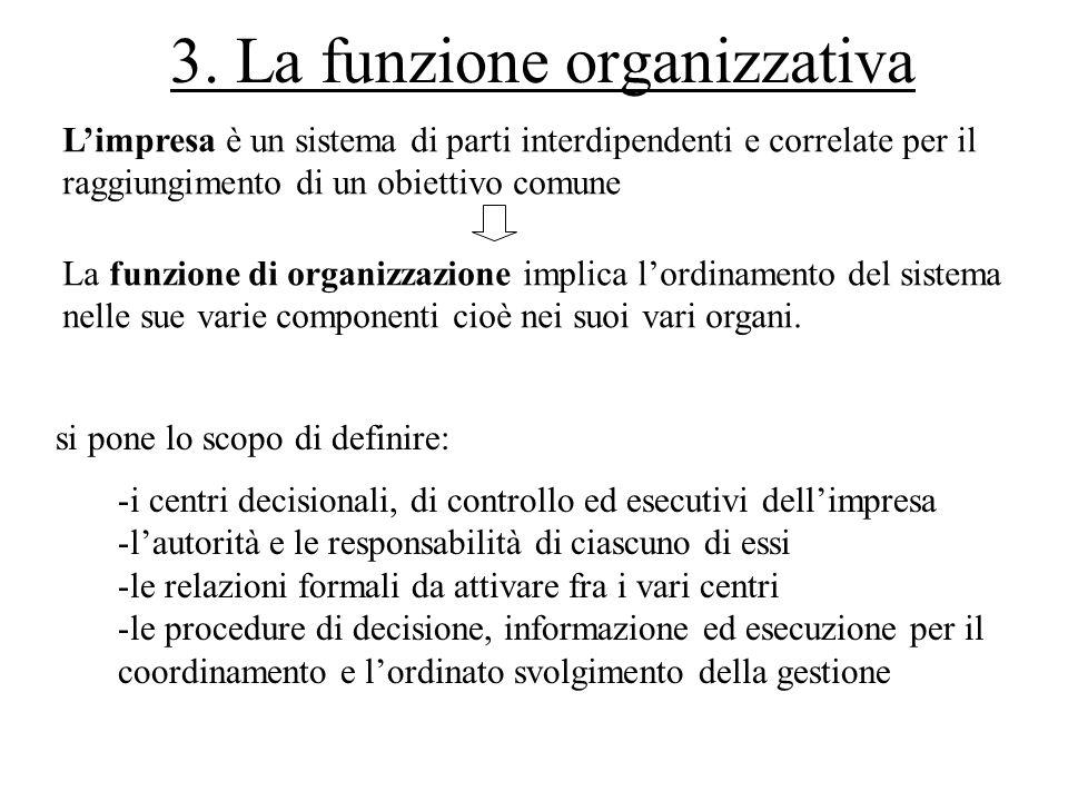 3. La funzione organizzativa