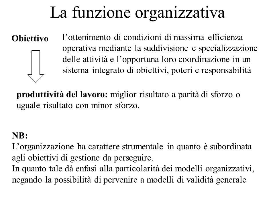 La funzione organizzativa