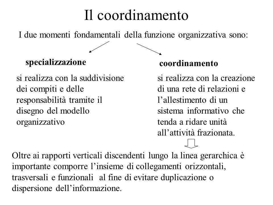 Il coordinamento I due momenti fondamentali della funzione organizzativa sono: specializzazione. coordinamento.