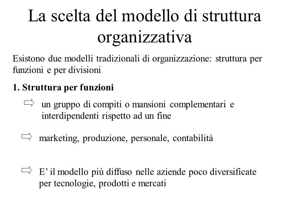 La scelta del modello di struttura organizzativa