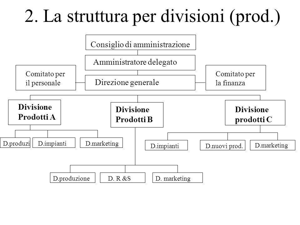 2. La struttura per divisioni (prod.)