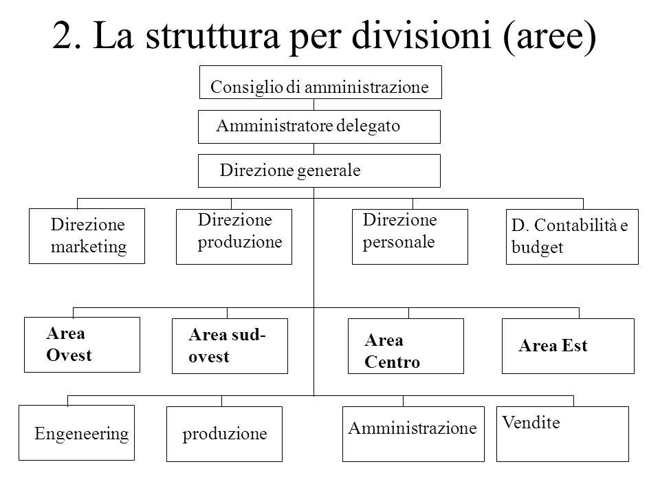 2. La struttura per divisioni (aree)