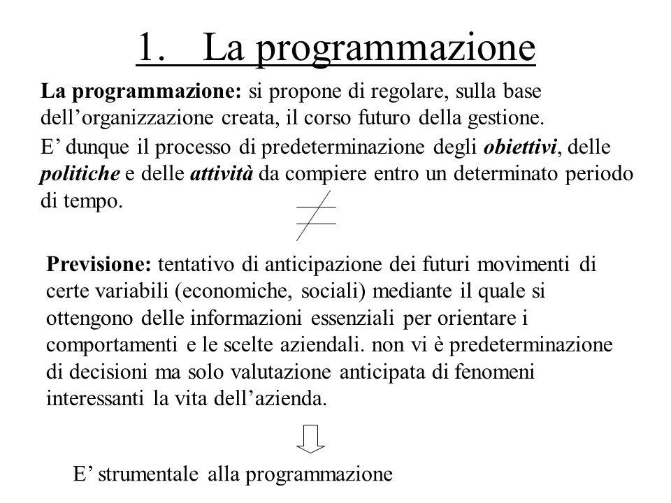 1. La programmazione La programmazione: si propone di regolare, sulla base dell'organizzazione creata, il corso futuro della gestione.