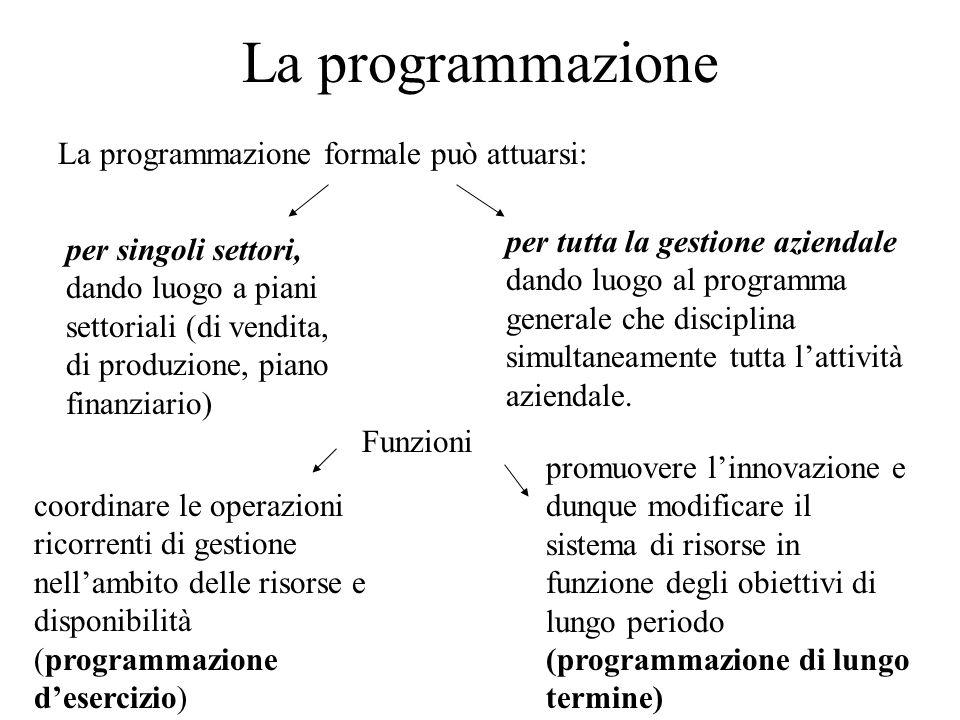La programmazione La programmazione formale può attuarsi:
