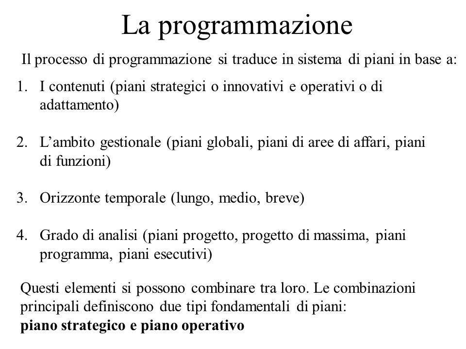 La programmazione Il processo di programmazione si traduce in sistema di piani in base a: