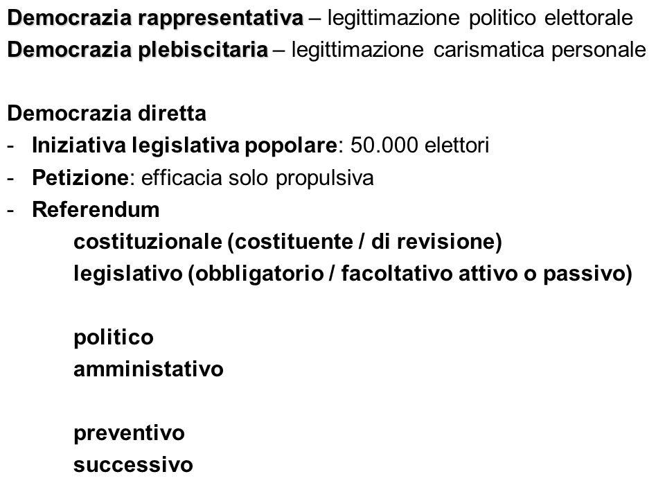 Democrazia rappresentativa – legittimazione politico elettorale