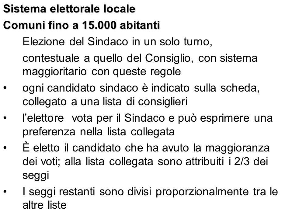 Sistema elettorale locale