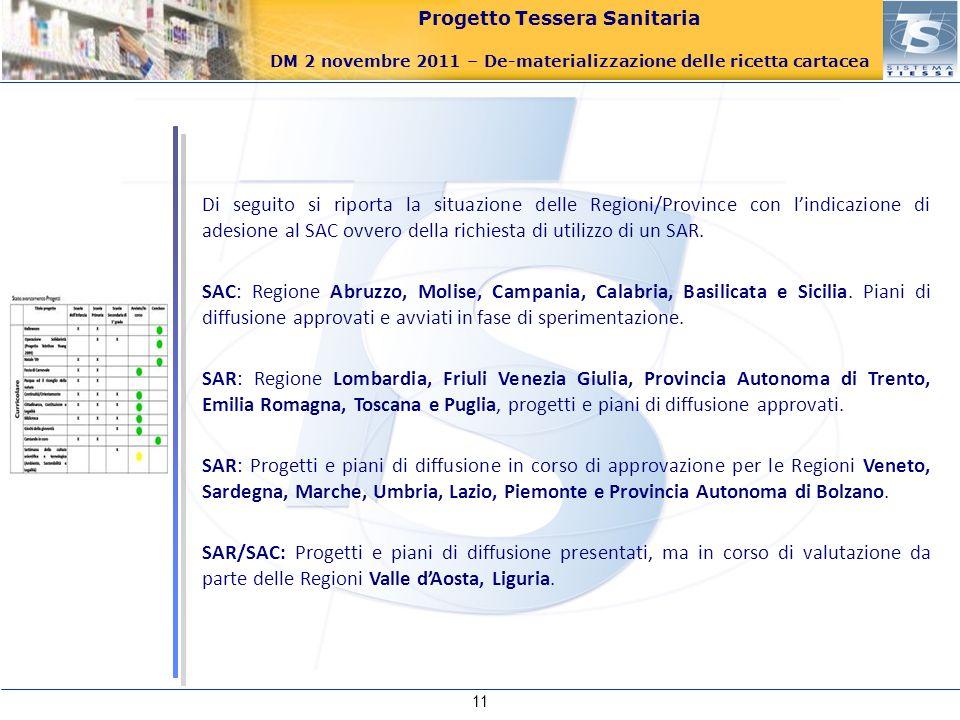 Di seguito si riporta la situazione delle Regioni/Province con l'indicazione di adesione al SAC ovvero della richiesta di utilizzo di un SAR.