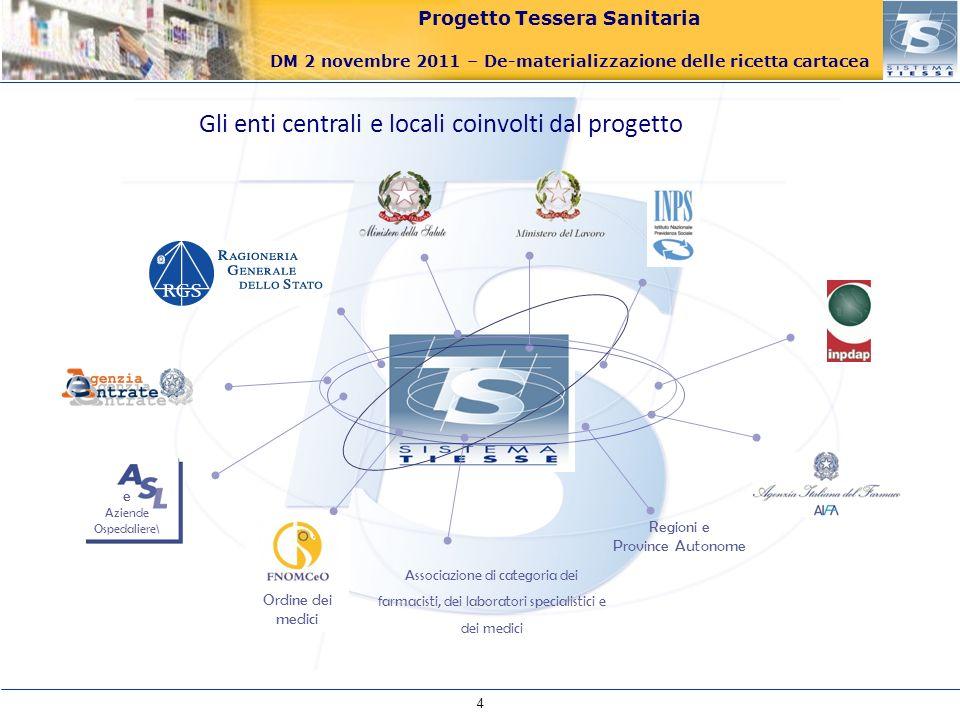 Gli enti centrali e locali coinvolti dal progetto