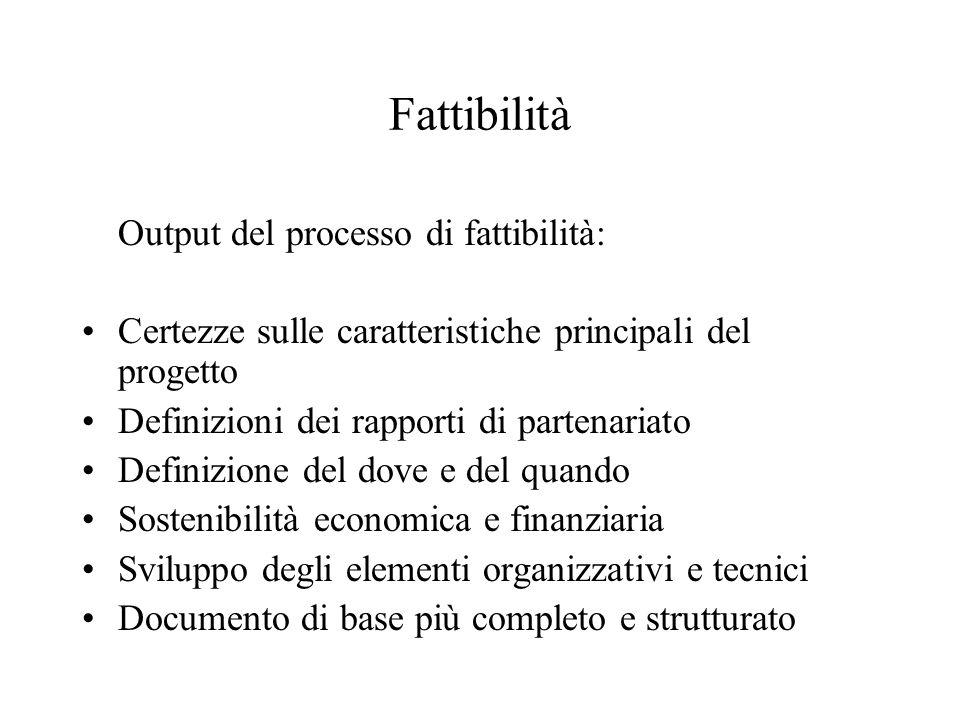 Fattibilità Output del processo di fattibilità: