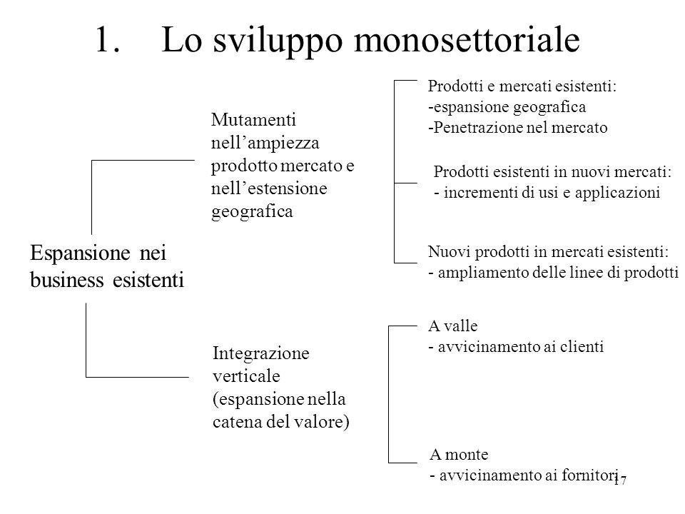 1. Lo sviluppo monosettoriale
