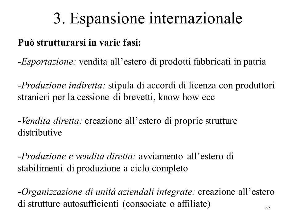 3. Espansione internazionale