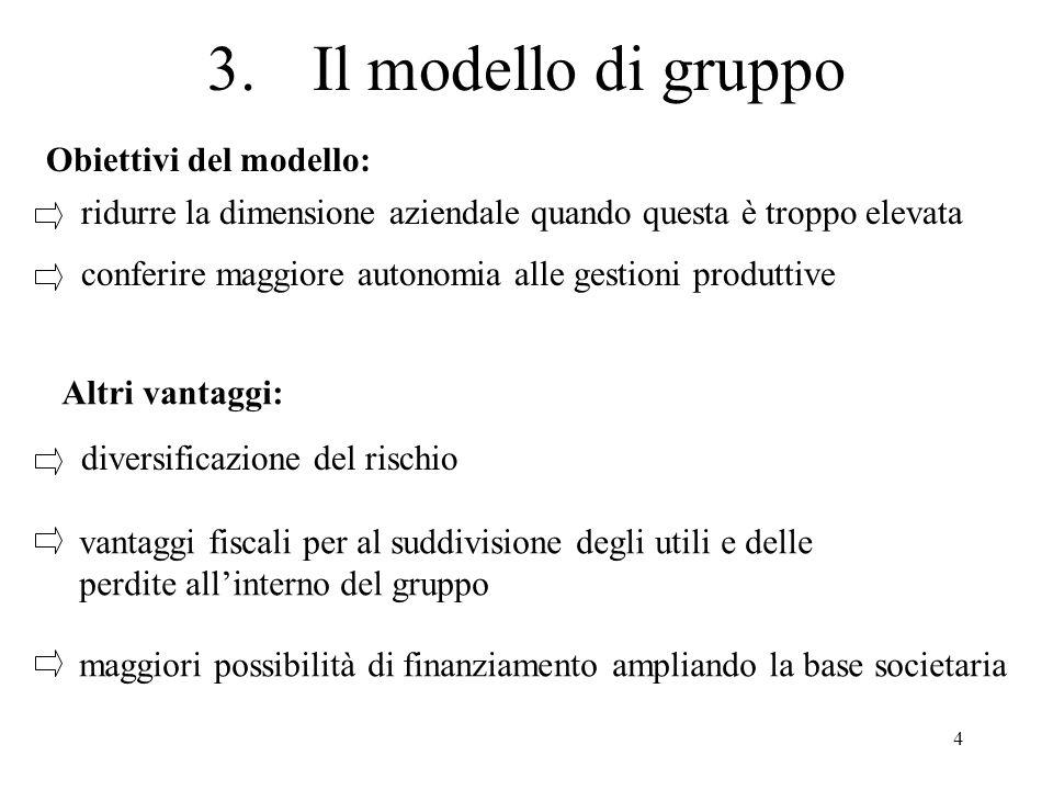 3. Il modello di gruppo Obiettivi del modello:
