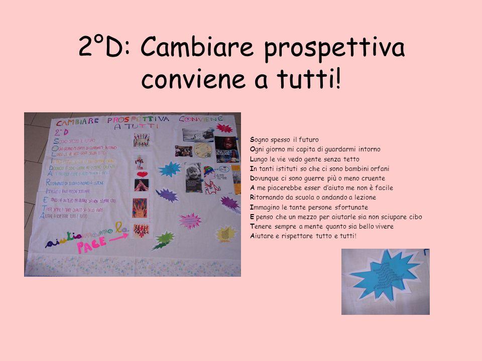 2°D: Cambiare prospettiva conviene a tutti!