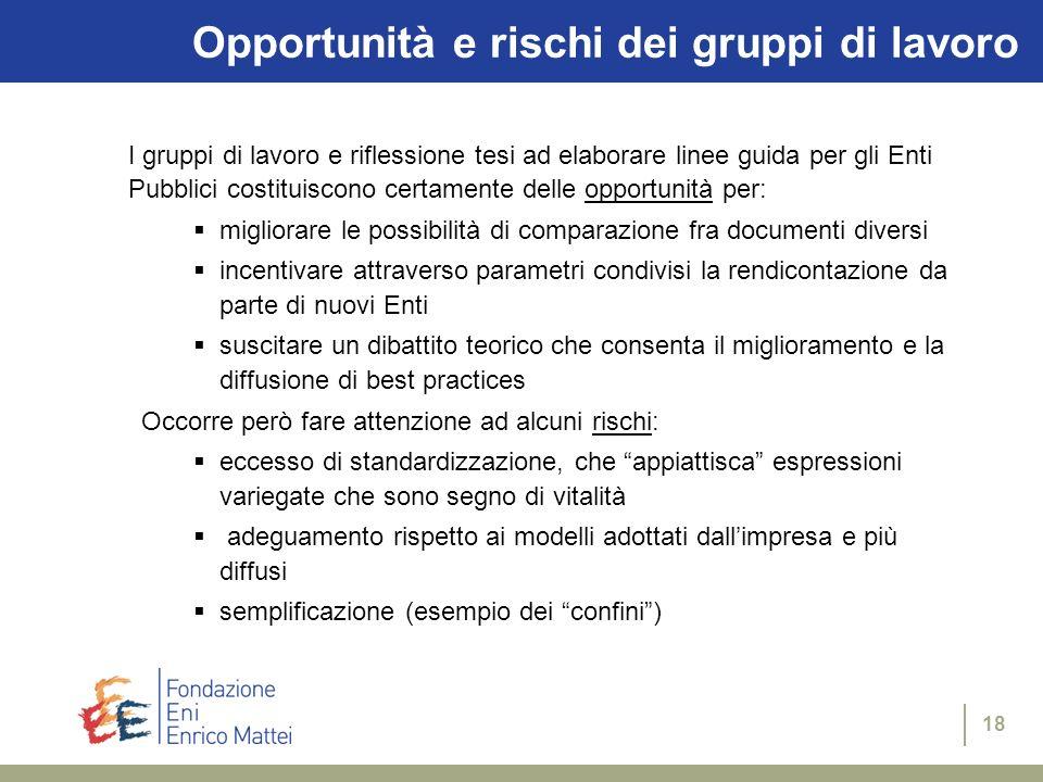Opportunità e rischi dei gruppi di lavoro