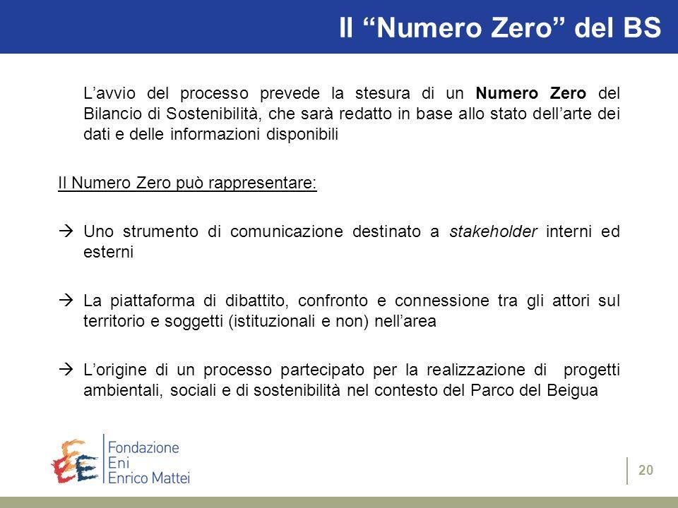 Il Numero Zero del BS