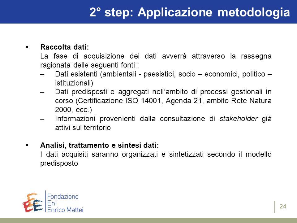 2° step: Applicazione metodologia