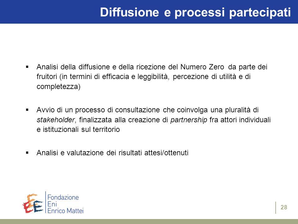Diffusione e processi partecipati