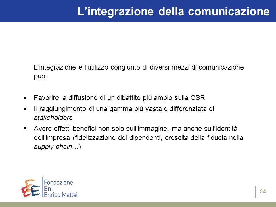 L'integrazione della comunicazione