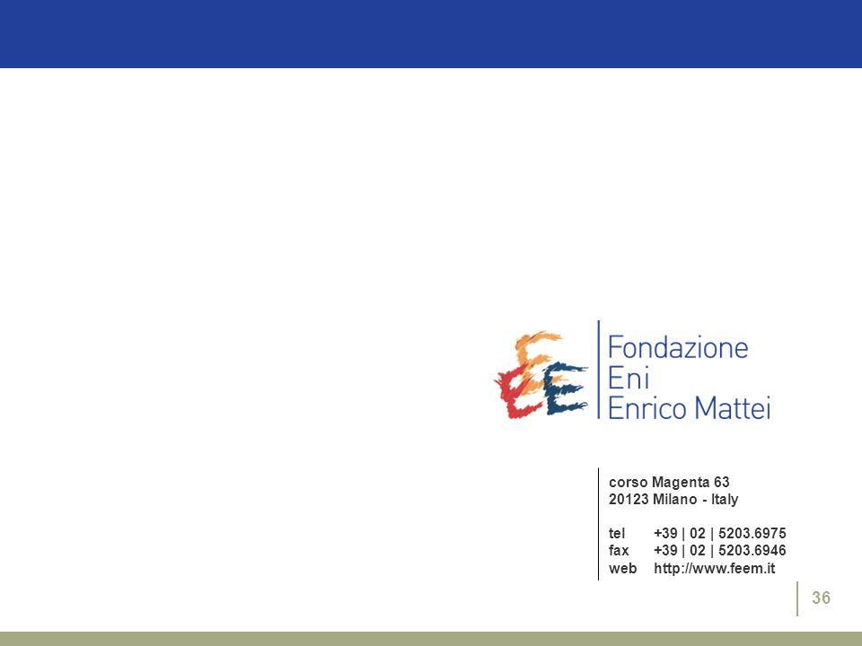 corso Magenta 63 20123 Milano - Italy. tel +39 | 02 | 5203.6975.