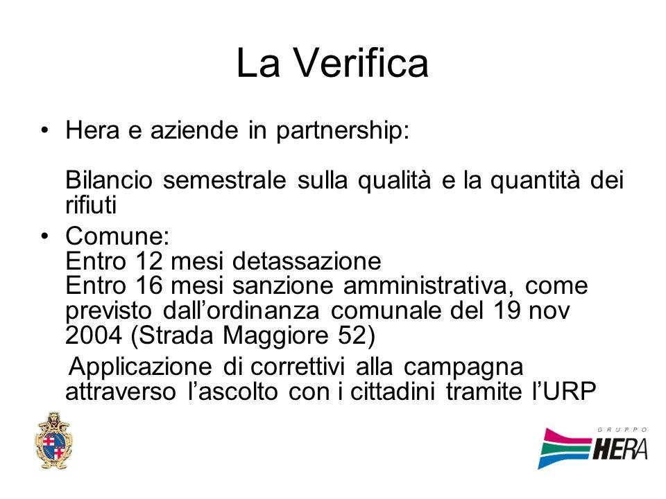 La Verifica Hera e aziende in partnership: Bilancio semestrale sulla qualità e la quantità dei rifiuti.