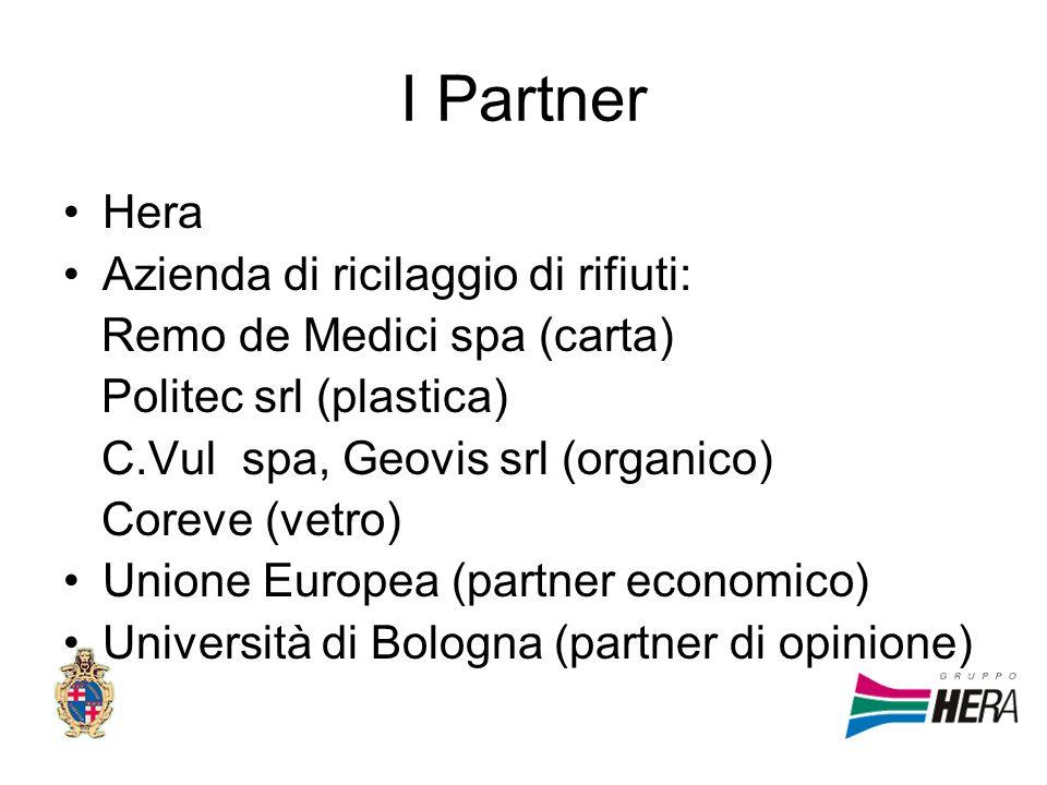 I Partner Hera Azienda di ricilaggio di rifiuti: