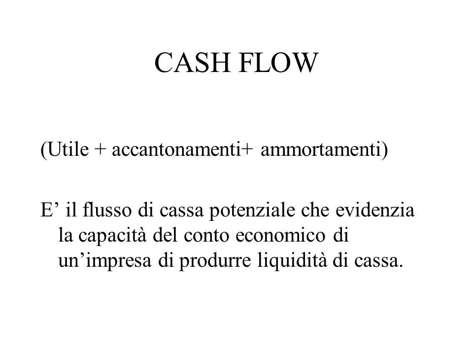 CASH FLOW (Utile + accantonamenti+ ammortamenti)