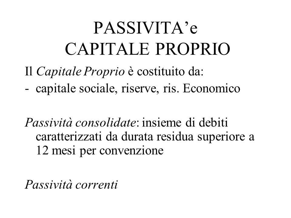 PASSIVITA'e CAPITALE PROPRIO