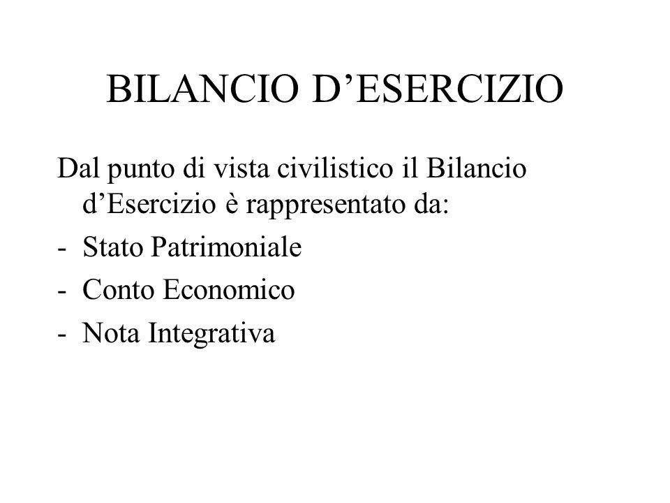 BILANCIO D'ESERCIZIO Dal punto di vista civilistico il Bilancio d'Esercizio è rappresentato da: Stato Patrimoniale.