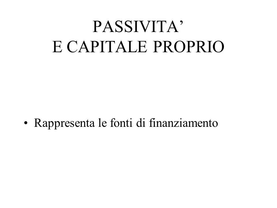 PASSIVITA' E CAPITALE PROPRIO