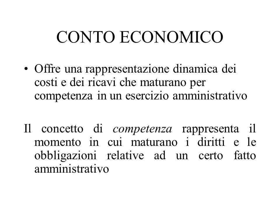 CONTO ECONOMICO Offre una rappresentazione dinamica dei costi e dei ricavi che maturano per competenza in un esercizio amministrativo.