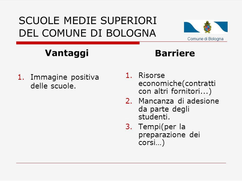 SCUOLE MEDIE SUPERIORI DEL COMUNE DI BOLOGNA