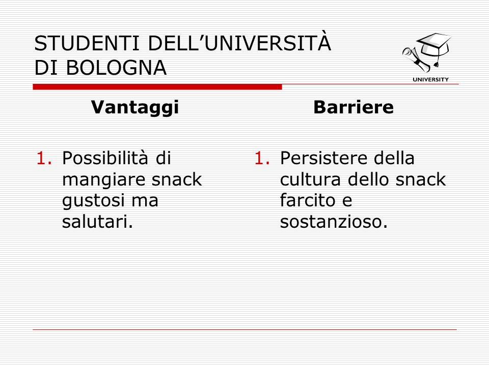 STUDENTI DELL'UNIVERSITÀ DI BOLOGNA