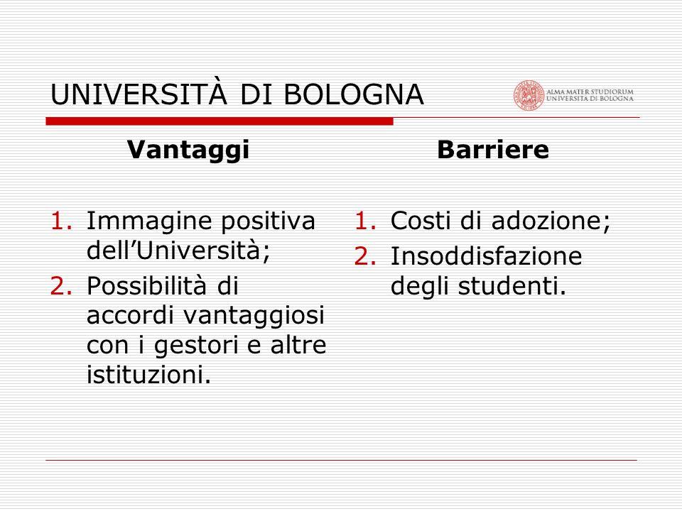 UNIVERSITÀ DI BOLOGNA Vantaggi Immagine positiva dell'Università;