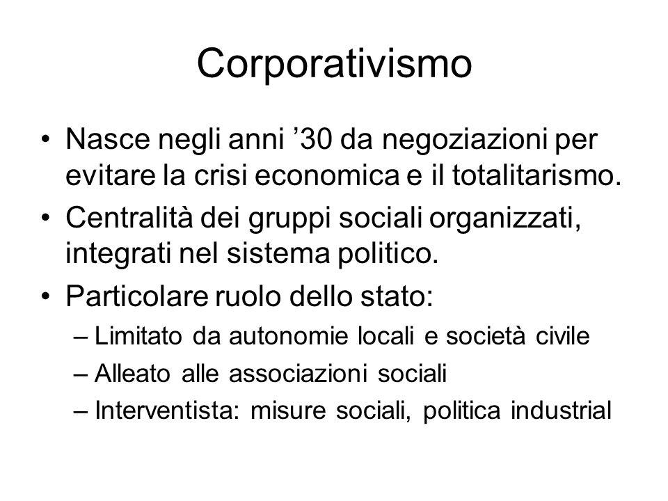 Corporativismo Nasce negli anni '30 da negoziazioni per evitare la crisi economica e il totalitarismo.