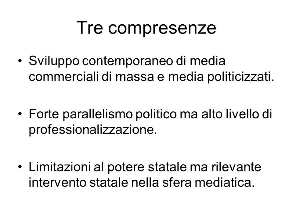 Tre compresenze Sviluppo contemporaneo di media commerciali di massa e media politicizzati.