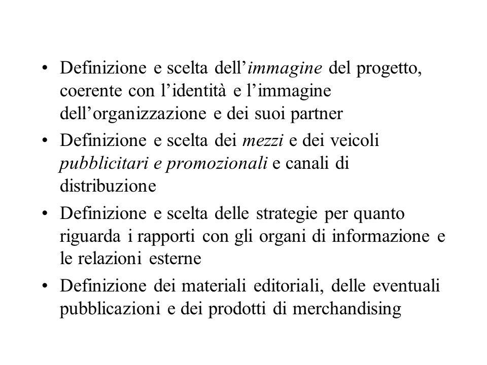 Definizione e scelta dell'immagine del progetto, coerente con l'identità e l'immagine dell'organizzazione e dei suoi partner
