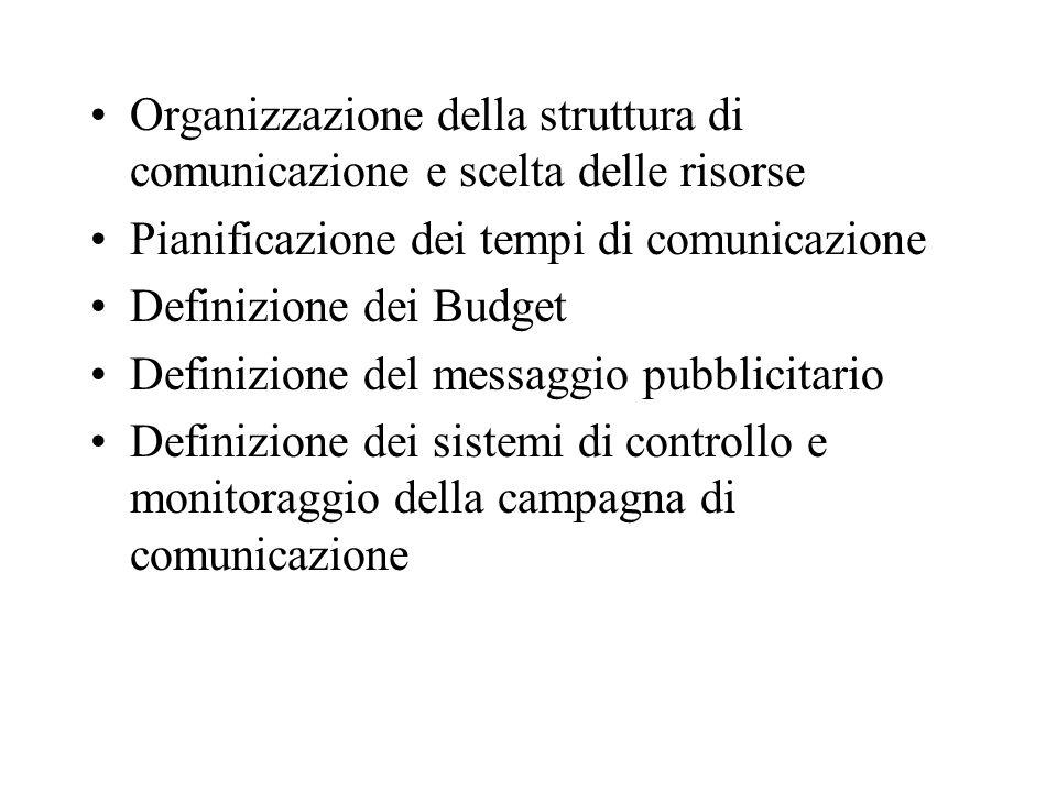 Organizzazione della struttura di comunicazione e scelta delle risorse