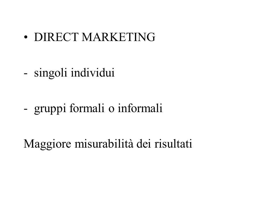 DIRECT MARKETING singoli individui gruppi formali o informali Maggiore misurabilità dei risultati