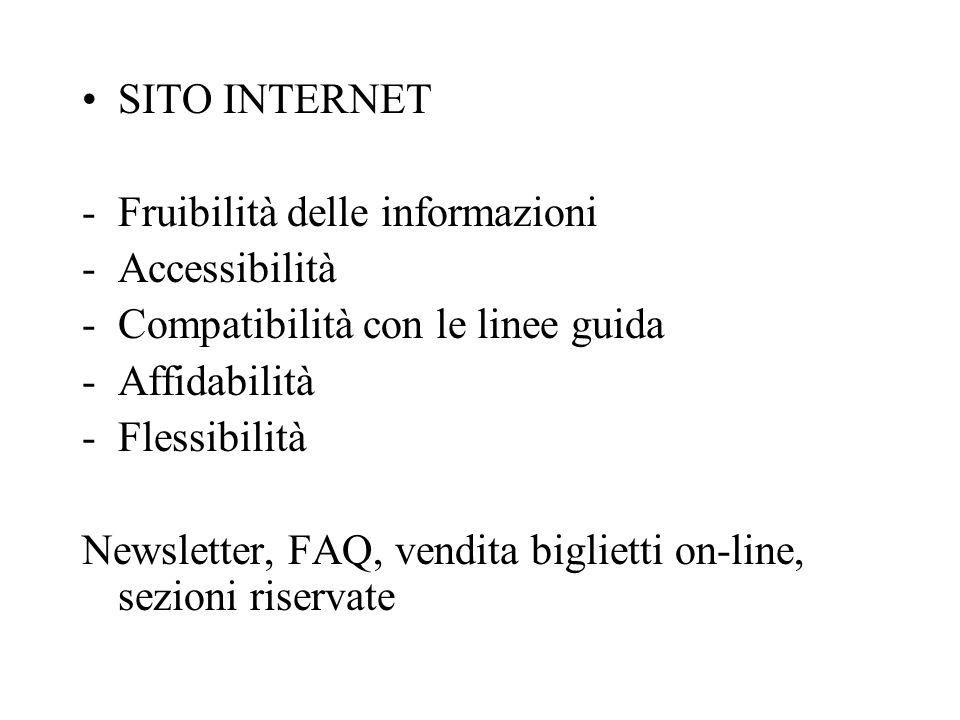SITO INTERNET Fruibilità delle informazioni. Accessibilità. Compatibilità con le linee guida. Affidabilità.