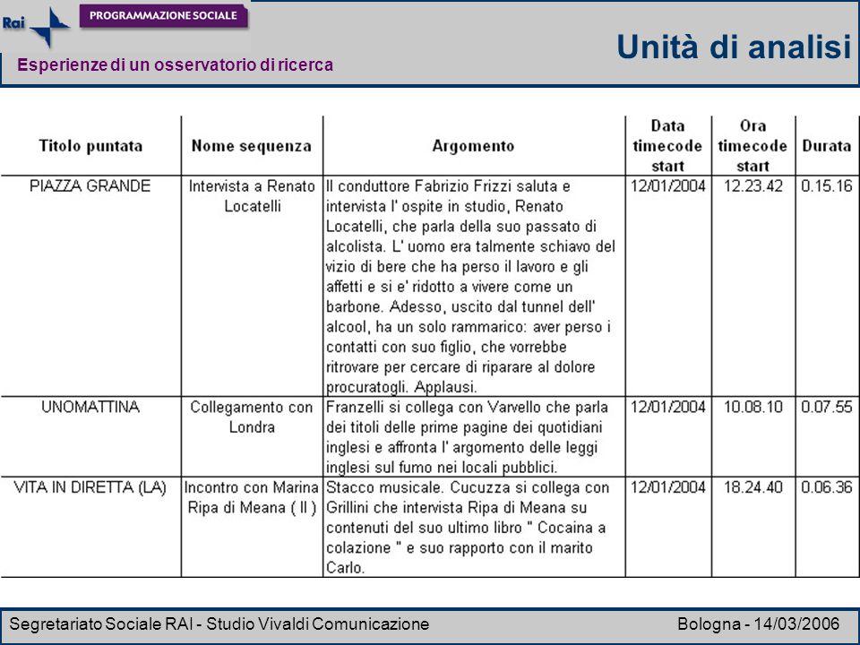 Unità di analisi Segretariato Sociale RAI - Studio Vivaldi Comunicazione Bologna - 14/03/2006.