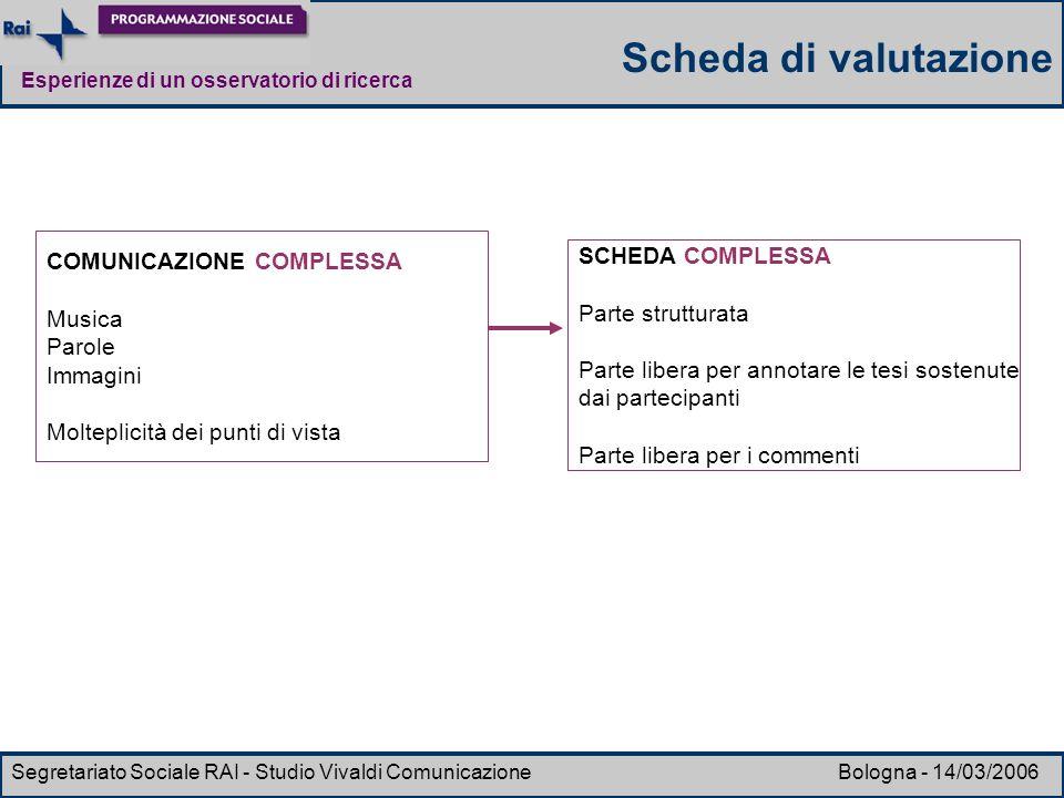Scheda di valutazione COMUNICAZIONE COMPLESSA SCHEDA COMPLESSA Musica