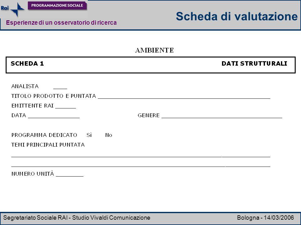 Scheda di valutazione Segretariato Sociale RAI - Studio Vivaldi Comunicazione Bologna - 14/03/2006.