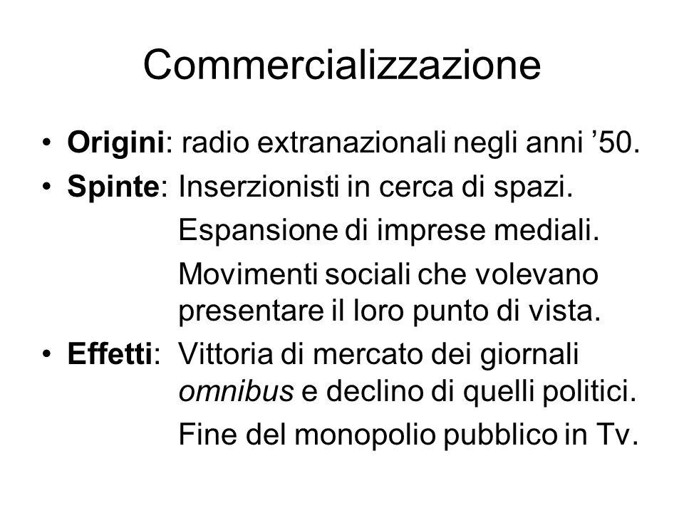 Commercializzazione Origini: radio extranazionali negli anni '50.